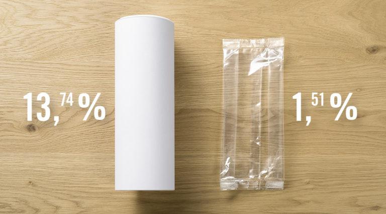 Wie viele Ballaststoffe hat ihre MüsliVerpackung?